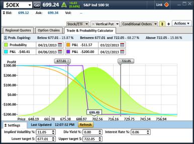 Binary options probability calculator golf betting forums service